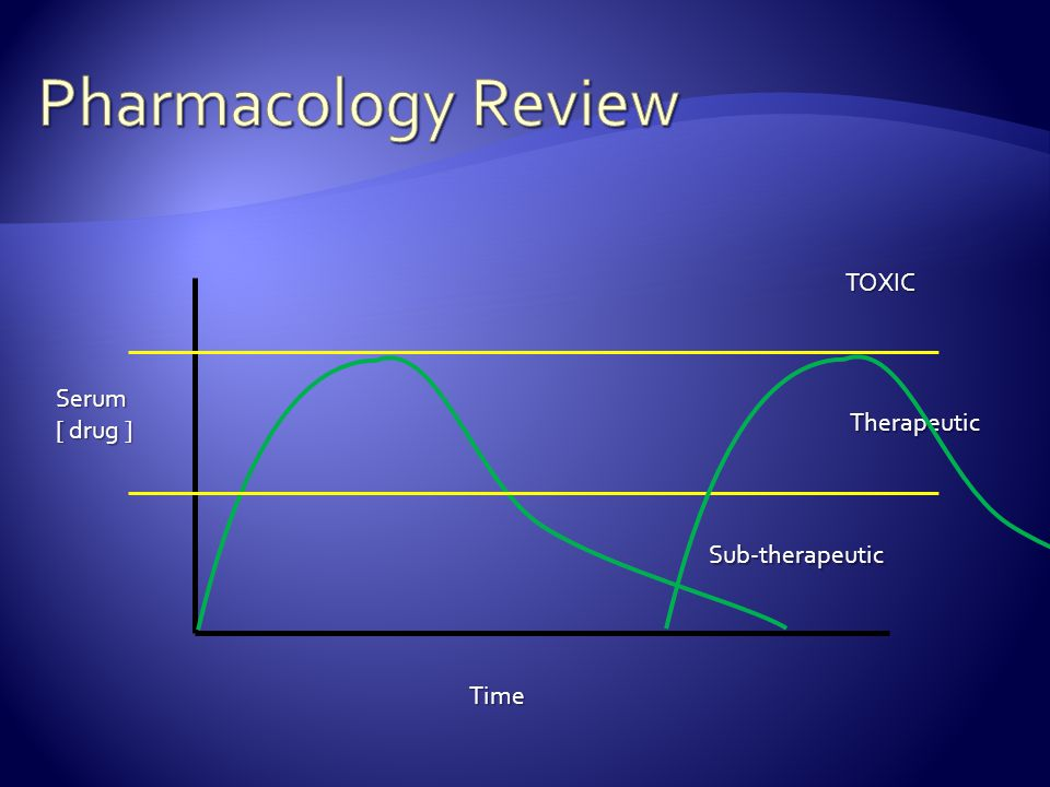 Pharmacology Review TOXIC Serum [ drug ] Therapeutic Sub-therapeutic